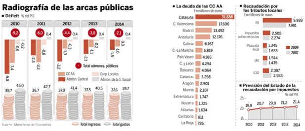 20110811134122-economico-cuadro-socialista-espana.jpg