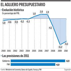 20101111144237-fmi-espana.jpg