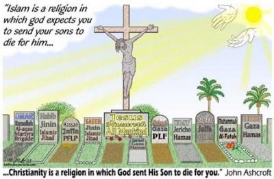 20111102145548-islam-and-christianity-regarding-sons.jpg