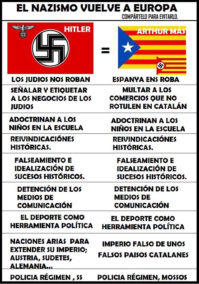 20131007171216-mas-nazionalismo-nazismo-parecidos.jpg