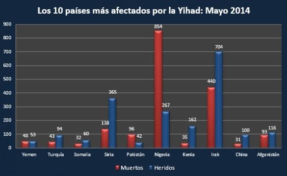 paises_mayo_2014